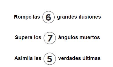 regla de 6-7-5